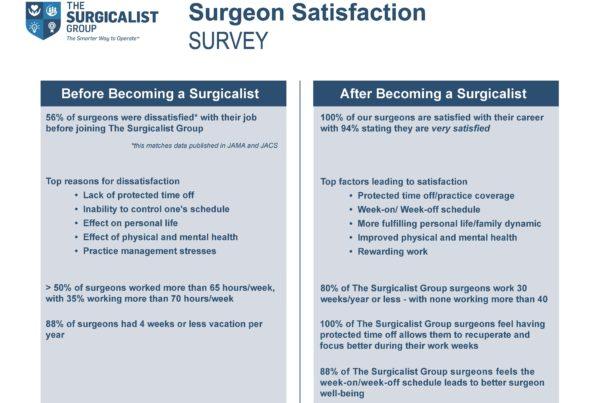 Surgeon Quality of Life